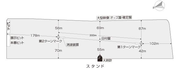 唐津競艇場水面図